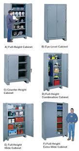 Janitorial Storage Cabinet Heavy Duty Industrial Storage Cabinets Nationwide Industrial Supply