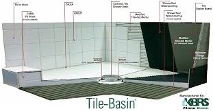 inspiration idea tile shower base with tile basin product details