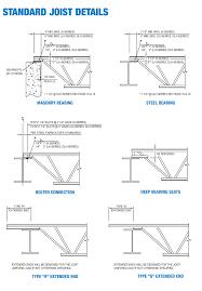design of light gauge steel structures pdf steel joist and metal decking catalog new millennium www