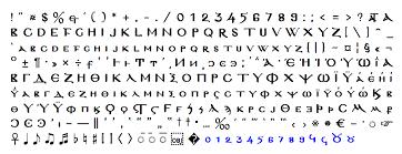 Meme Font Style - unicode fonts for ancient scripts
