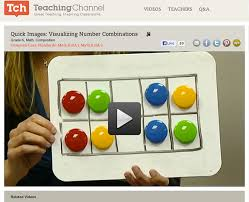 here u0027s a video from the teaching channel on subitizing