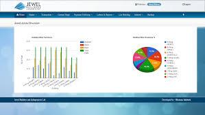 Website Development Company In Mumbai Web Development Company In Mumbai U0026 Thane