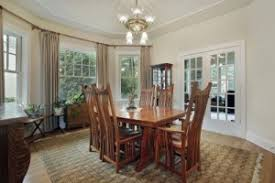 Dining Room Rugs Lovely Rug Designs For Your Dining Room