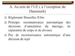 annulation de mariage le divorce en droit international privé ppt télécharger