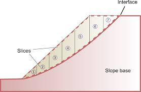 slope stability analysis wikipedia