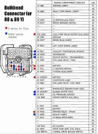 1994 jeep yj wiring diagram jeep wiring diagram schematic