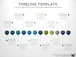 best 25 project timeline template ideas on pinterest business