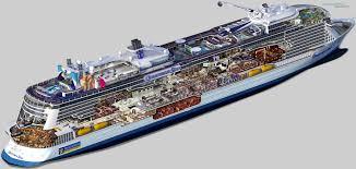 lauraaufreiter u2013 dieweltderschiffe