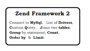 zend framework 2 override layout zf2 web technology experts notes
