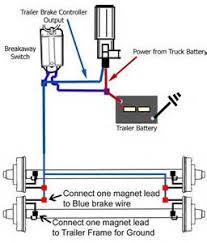 typical vehicle trailer brake control wiring diagram u2013 readingrat net