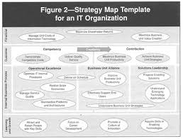 strategy map template strategy map for an organization it exle business