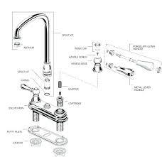 delta bathroom faucet repair u2013 homefield