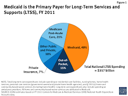 the affordable care act u0027s impact on medicaid eligibility