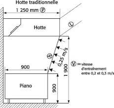 hauteur d une hotte cuisine hauteur pour une hotte de adorable hauteur pour une hotte de cuisine