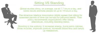Standing Vs Sitting Desk Sitting Vs Standing Health Benefits To Stand Up At Work In Office