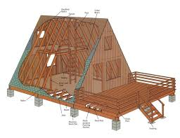 a frame house plans and prices house plans