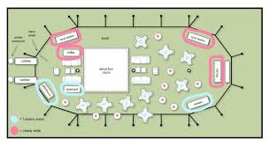 Backyard Wedding Setup Ideas Sperry Tent Layout Em For Marvelous