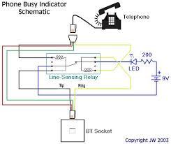 neolics electronics phone busy