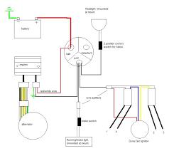 mini chopper wiring diagram u2013 diablo mini chopper wiring diagram