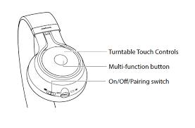 beats wireless diagram wiring diagram simonand