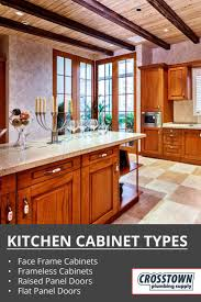 Face Frame Kitchen Cabinets 51 Best Frameless Kitchen Cabinets Images On Pinterest Kitchen