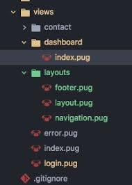jade lang layout node js linking layout pug file from layouts folder stack overflow