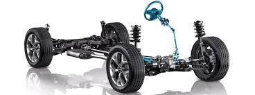 all wheel drive which 2017 kia models all wheel drive