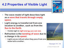 Is Light Energy C Mcgraw Hill Ryerson Properties Of Visible Light The Wave Model