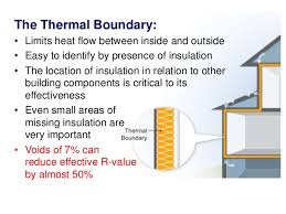 air sealing and insulation can air sealing and insulation