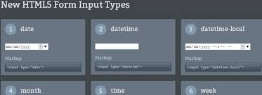 html input pattern hexadecimal guide to the new html5 form input types