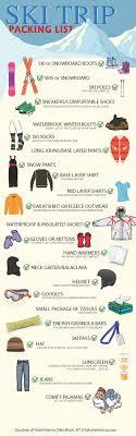 Best 25 ski trip packing list ideas travel packing
