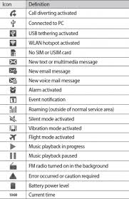 android symbol meanings android status and notification symbols and icons adam dimech s