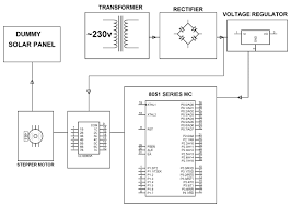 solar tracking system using microcontroller based projects sun