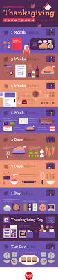 thanksgiving countdown planner recipes and cooking food network