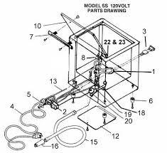 clockwork innovative solutions inc