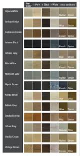 rubio monocoat precolor options flooring wood