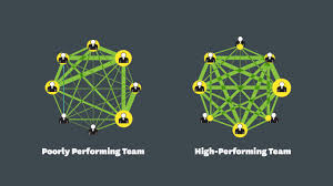 hbr guide to coaching your employees pdf the new science of building great teams