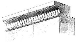 Type Of Cornice What Is A Cornice Check The Architecture Glossary
