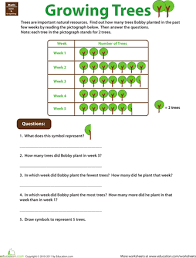 pictograph practice planting trees planting worksheets and trees