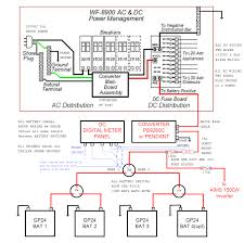 how to wire a boat in battery disconnect switch wiring diagram