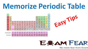 Learning The Periodic Table How To Memorize Periodic Table Easily With Story In Few Minutes