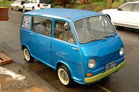 subaru sambar truck engine 1972 subaru sambar microvan 01 jpg 1200 797 subaru