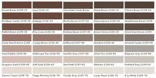 choose the right shades for your wall decoration wall color