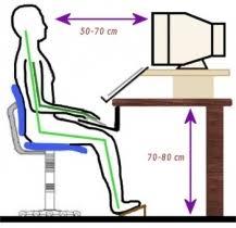 postura corretta scrivania mal di schiena occhio alla postura davanti al pc
