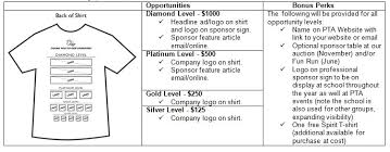 sponsorship form template playbestonlinegames