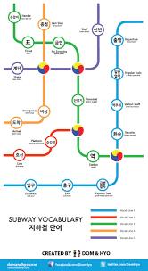 Korean Subway Map by 590 Best Korea Images On Pinterest Seoul South Korea And Korean