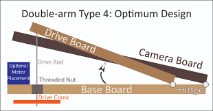 Barn Door Camera Mount by Astrophotography Part 2 Of 6 Equipment Selection Articles And