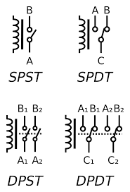 elctronicgadgets symbol wiring diagram components