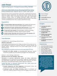 Narrative Resume Speaking Engagements On Resume Resume For Your Job Application