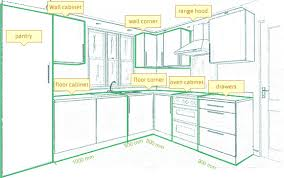 gorgeous flat pack kitchen cabinets flat pack kitchen cabinet